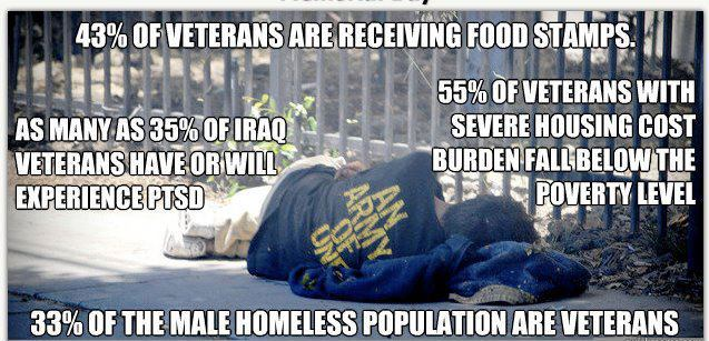 33 percent of our male vets are homeless - is this how we show our appreciation